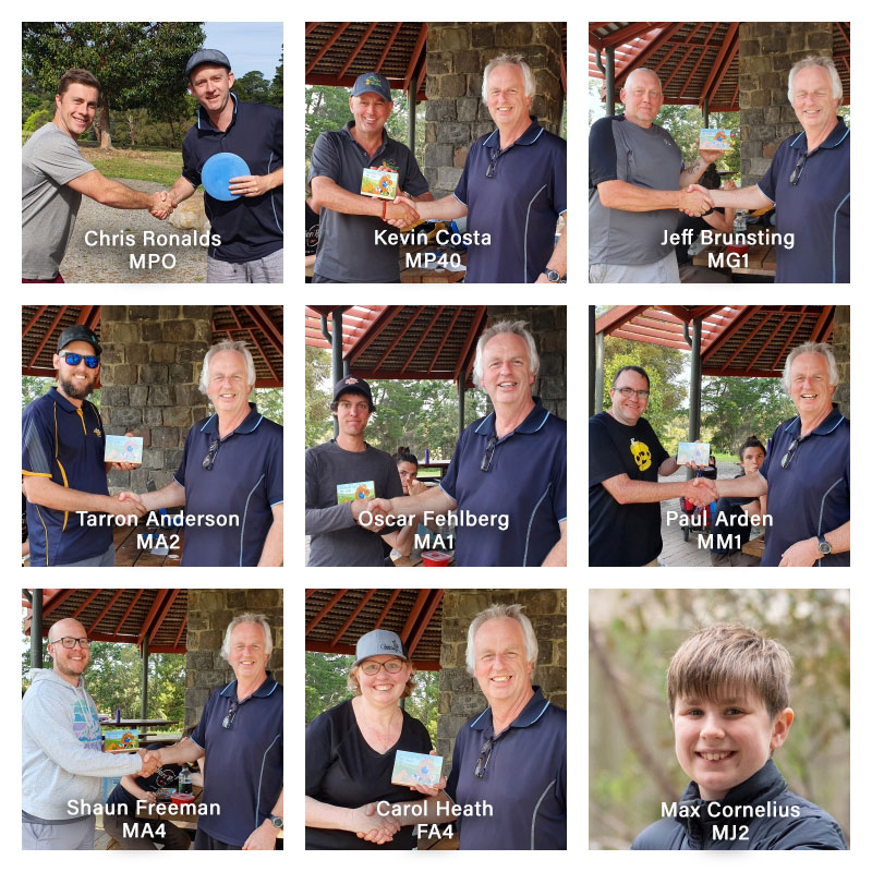 Melbourne Cup 2019 Division Winners